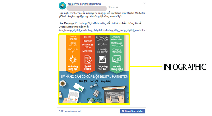 Fanpage Facebook với Visual Content Infographic