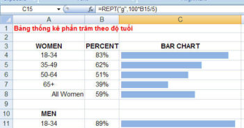 hàm rept trong excel 2007