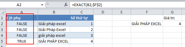 kết quả hàm vlookup trong excel 2010